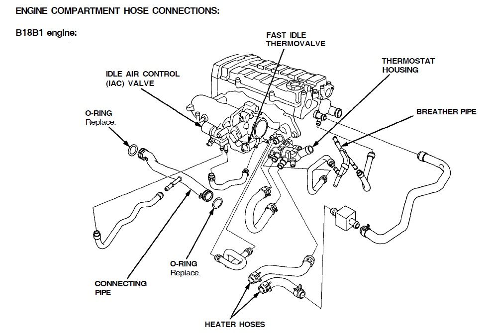 95 integra engine diagram wiring diagram fascinating 95 integra engine diagram wiring diagrams bib 95 integra engine harness diagram 95 integra engine diagram