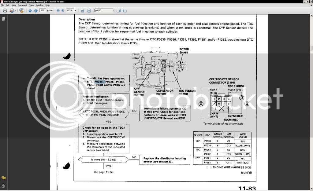 HELP!! my teg wont go past 3500 rpm | Page 2 | Team Integra