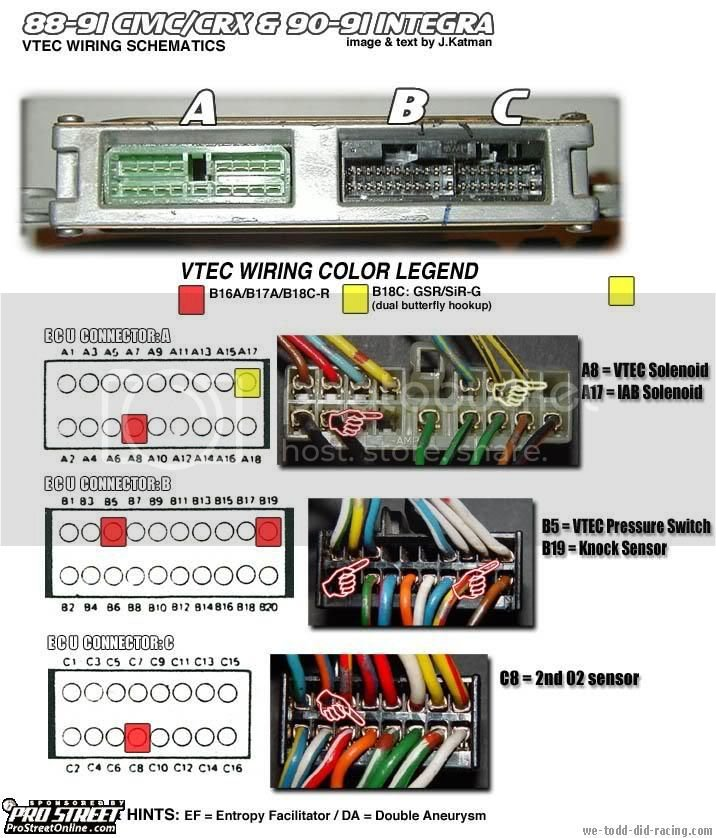 DIAGRAM] 96 98 Obd2a Vtec Wiring Diagram FULL Version HD Quality Wiring  Diagram - DIAGRAMADEISHIKAWAMATEMATICO.AGORASUP.FRAgora Sup