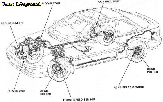 91 acura integra wiring diagram  91  free engine image for