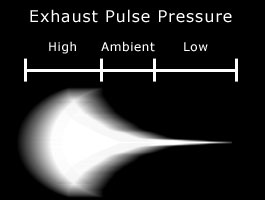 [Image: pulse.jpg]
