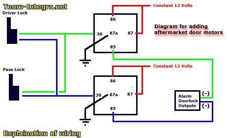 power door locks wiring diagram wirdig aftermarket doorlock installation team integra forums team integra