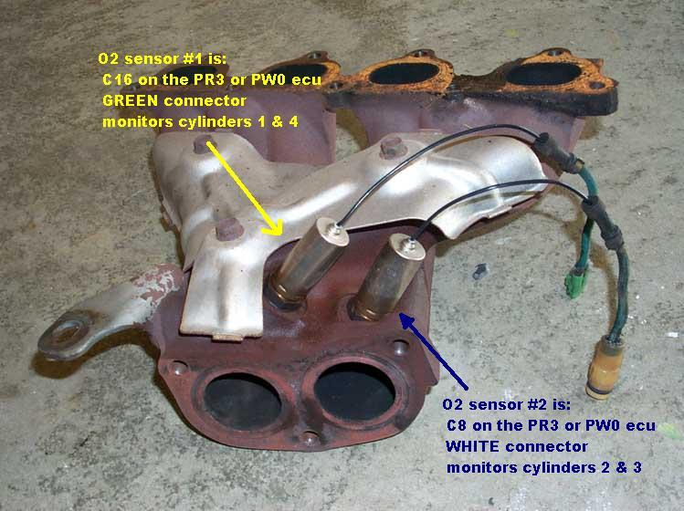 95 Honda Civic DX Engine as well Transmission Torque Converter additionally 1996 Ford Explorer 4x4 moreover Honda Civic Wiring Diagram furthermore 1998 Chevy Cavalier Fuel Filter Location. on p28 wiring schematic